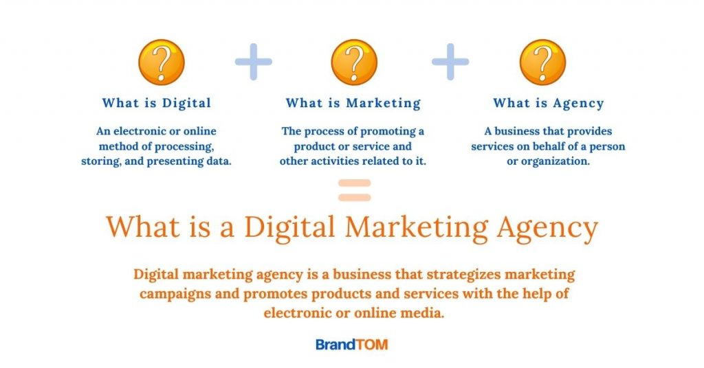 What is a Digital Marketing Agency - A Simple Definition